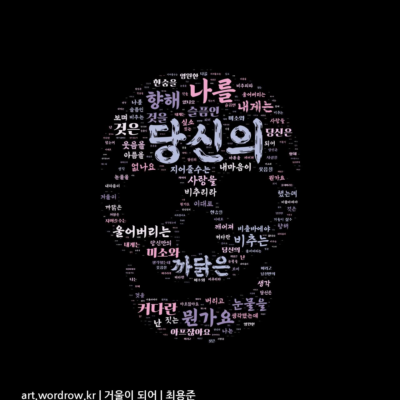 워드 클라우드: 거울이 되어 [최용준]-29
